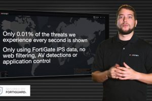 Fortinet Threat Map