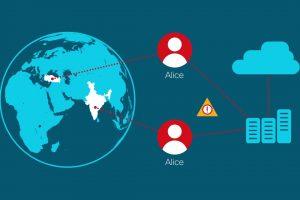Cisco Stealthwatch Enterprise in 2 minutes