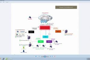Firepower Management Center – FMC 101