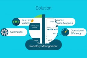 ServiceNow and Cisco ACI Inventory Management Application