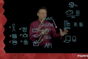 Fortinet's ATP Security Fabric Approach | Cybersecurity Practices