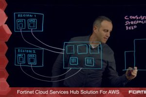 Fortinet Cloud Services Hub on AWS Transit-VPC | Cybersecurity Solutions
