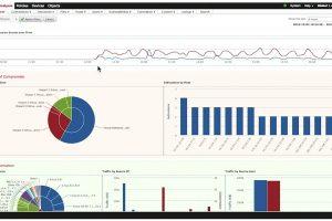 Cisco Next Generation Firewall Demo – Visibility