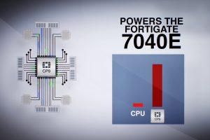 FortiGate 7000E Series | Enterprise and Data Center Network Firewall