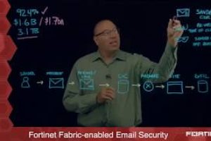 FortiMail Secure Email Gateway   Network Security