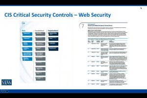 Webinar: Giving Users the Freedom to Safely Surf the Web | Internet Security | Cyber Hygiene