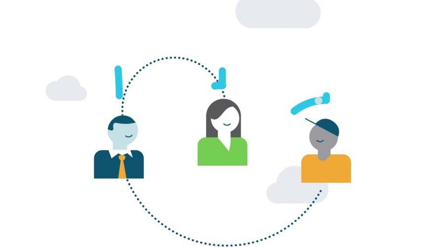 Cisco Contact Center Portfolio
