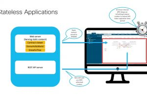 Cisco ACI Stateless Application Development: Module 4