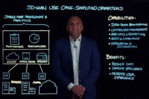 Simplify SD-WAN Operations with FortiManager & FortiAnalyzer | SD-WAN