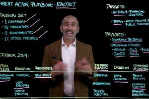 Threat Actor Playbook – Emotet Malware | with FortiGuard Labs' Tony G