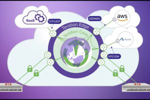 Accelerating Cloud On-Ramp With Teridion and Fortinet   Fortinet Fabric-Ready Partner
