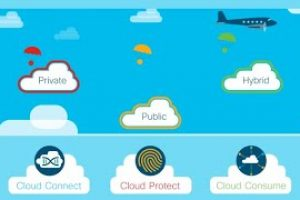 Cloud Security – Cisco Multicloud: The Promise of the Multicloud World is Amazing