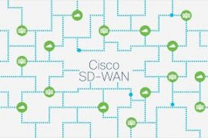 Benefits of SD-WAN – Cisco SD-WAN