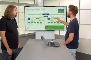 Cisco Tetration: Federation
