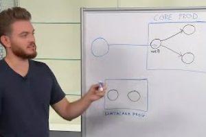 Cisco Tetration Provided Services