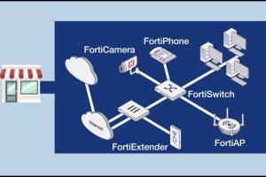 Retail Zero Touch Deployment | Fortinet Retail Security