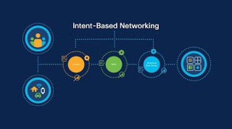 What is Multidomain Intent-Based Networking?