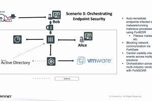 FortiSOAR Scenario: Orchestrating Endpoint Security | SOAR