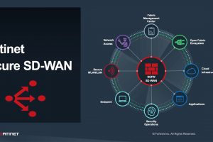 Payomatic Cuts Costs, Revamps WAN With Fortinet Secure SD-WAN | Packet Pushers Podcast
