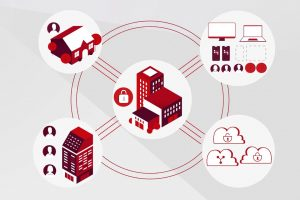 Fortinet Security-Driven Networking | Network Security