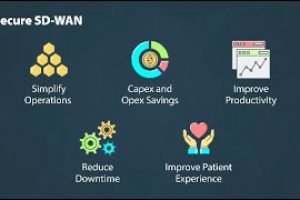 Secure SD-WAN Solutions for Healthcare | Fortinet Health