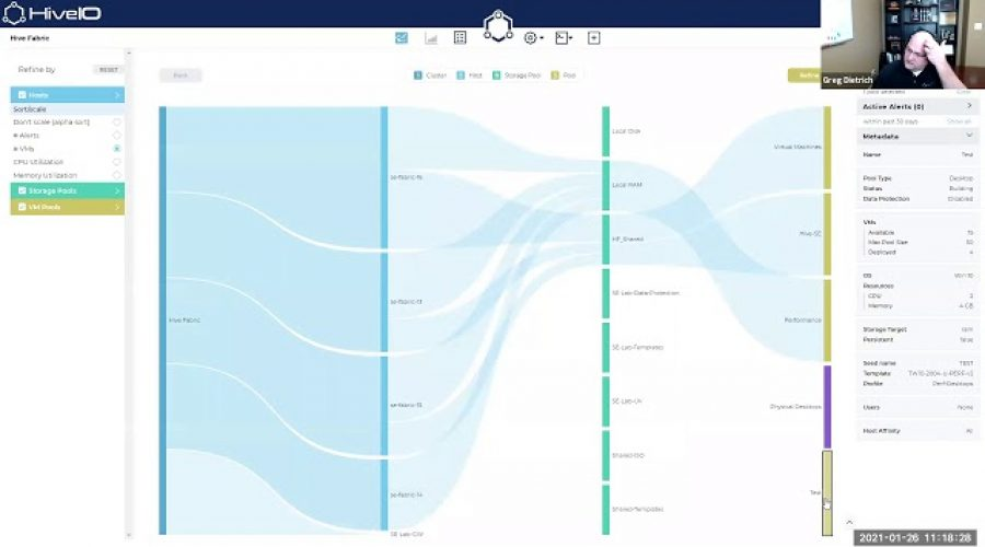 Managing Users & Desktop Pools with Hive Fabric VDI Platform