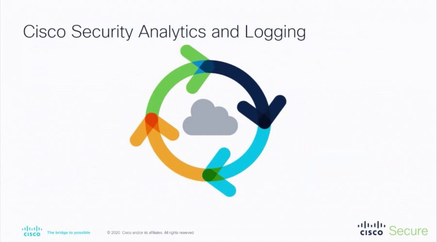 RSAC 2020: Cisco Security Analytics