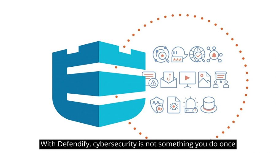 What is the Defendify All-In-One Cybersecurity Platform?