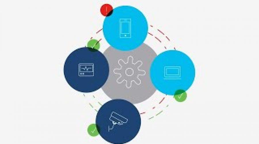 Zero Trust Networking through Software Defined Access