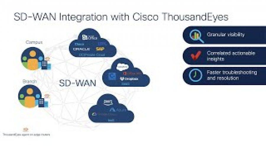 Cisco SD-WAN and ThousandEyes Integration Demo